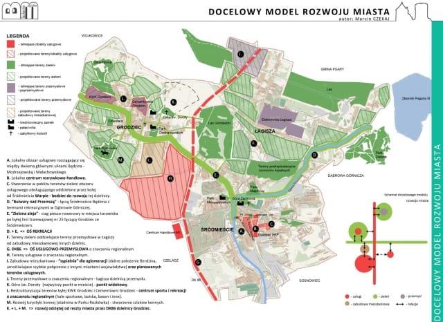 Docelowy-model-miasta