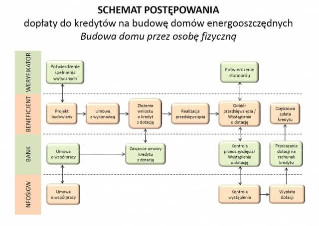 schemat_energo_1