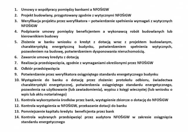 schemat_energo_2