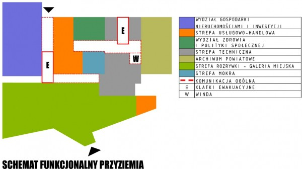 7-1-schemat-przyziemia