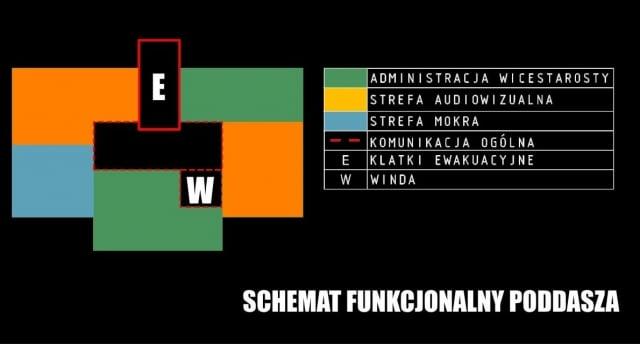 7-9-schemat-poddasza